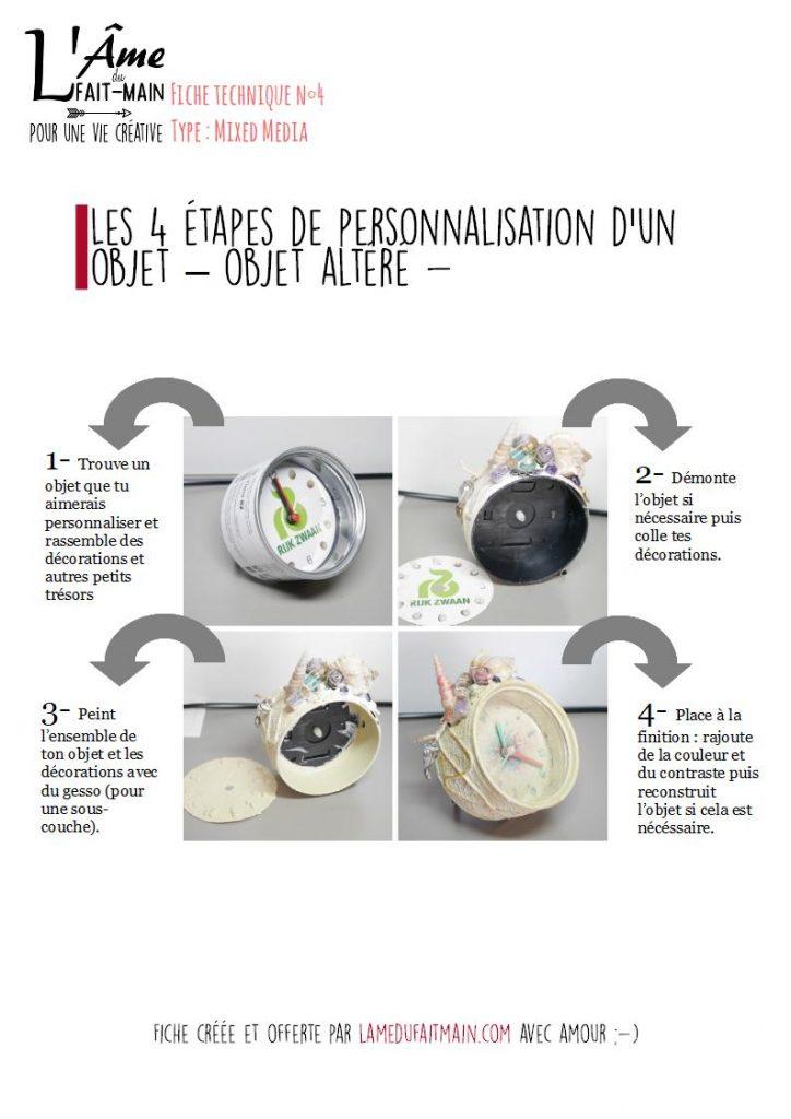 Découvre les 4 étapes de la personnalisation d'un objet du quotidien !